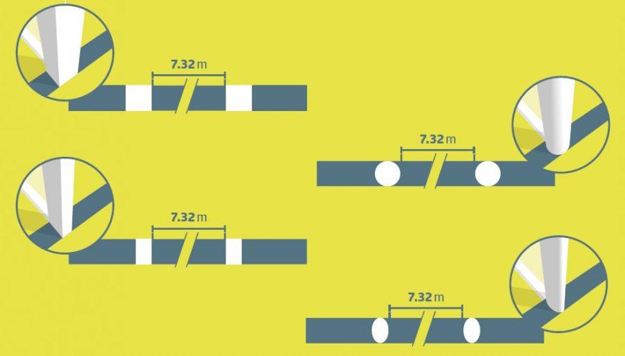 mengukur panjang gawang