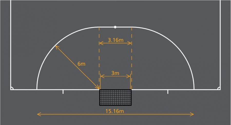 Area Penalti Futsal