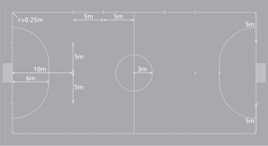 74 Gambar Bola Futsal Beserta Ukurannya Paling Bagus