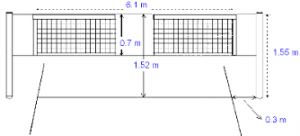 Ukuran Tiang dan Net Sepak Takraw