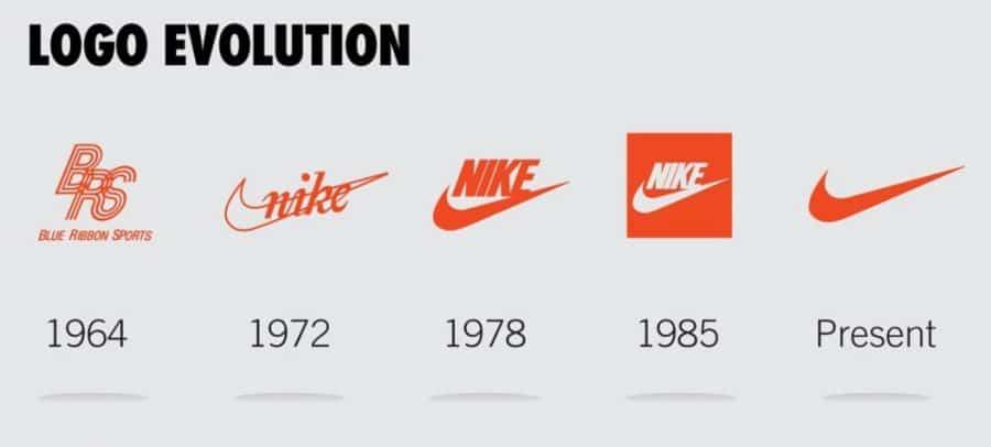 Logo Story Nike