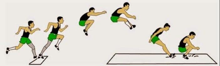 Gaya Jongkok Lompat Jauh