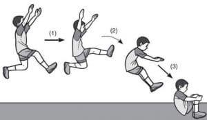 4 Teknik Dasar Lompat Jauh Yang Wajib Diketahui