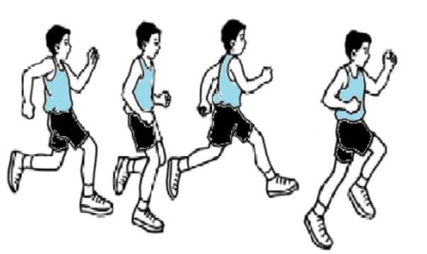 Teknik Dasar Lompat Jauh Awalan