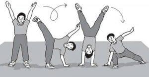 Gerakan Meroda: Pengertian, Teknik Dasar dan Manfaat (Lengkap)