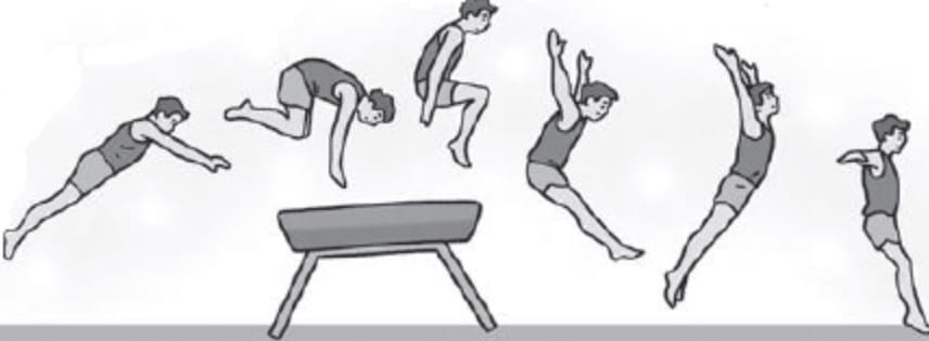 Tahapan Melakukan Lompat Jongkok